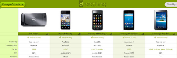 Find the Android device of your dreams with Droidthing
