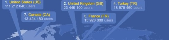 A fat feast of Facebook facts & figures