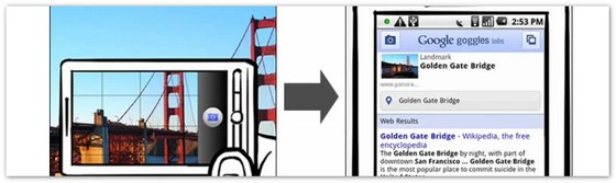 Google Goggles: mobile searches by camera
