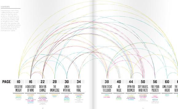 Google launches Think Quarterly, a swish online magazine