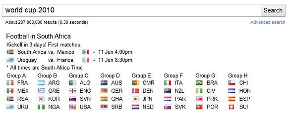 Google scores a World Cup gooooooooooal!