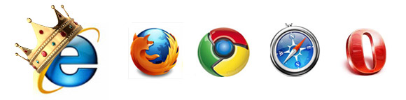 Whoosh! Chrome shimmies past Mozilla's Firefox in global browser market share, IE still rulez