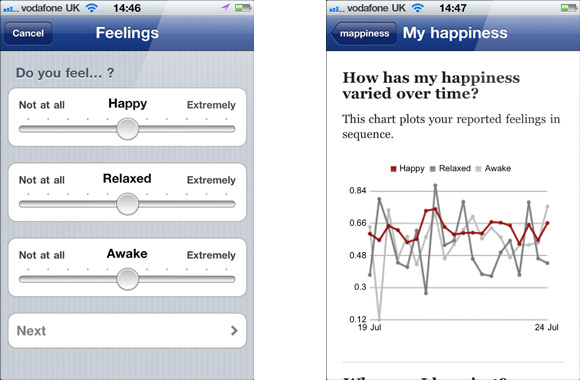Mappiness iPhone apps aims to find out how happy Brits are