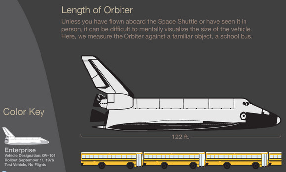 Animated Space Shuttle And The Space Shuttle