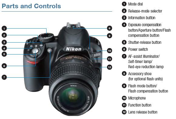 Nikon D3100 budget 14 2MP SLR packs full HD video recording | wirefresh