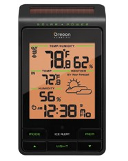 Helios Solar Weather Station for go-cart Mozarts
