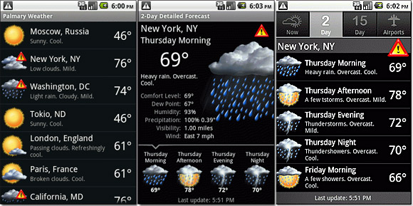 Palmary Weather PRO for Android: review