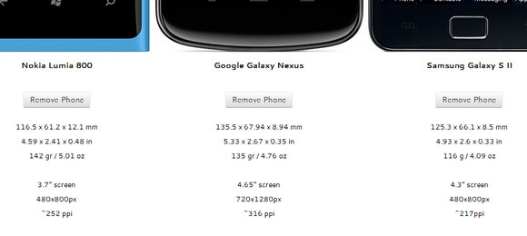 How big is the thing in your pocket? Nifty website lets you compare phone sizes