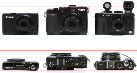 Visually compare top compact cameras with a simple photo
