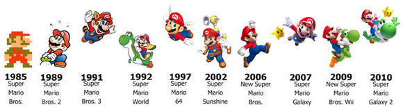 Super Mario Bros is a quarter of a century old