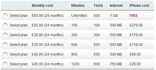 T-Mobile UK announces iPhone 4 tariff prices