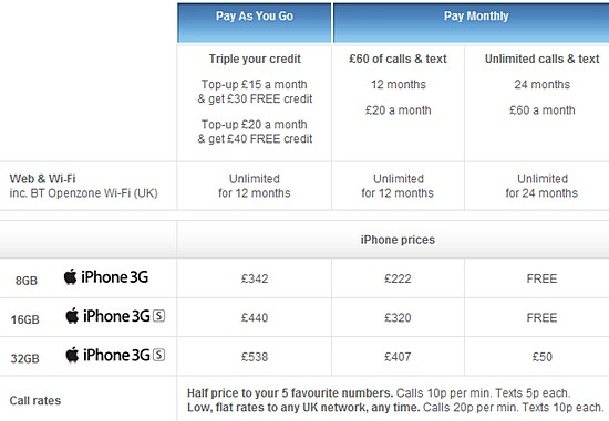 Tesco reveal iPhone pricing plans