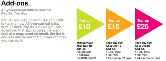 Three serves up unlimited PAYG data for £15/month