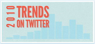 25 billion Tweets sent in 2010, top trends revealed