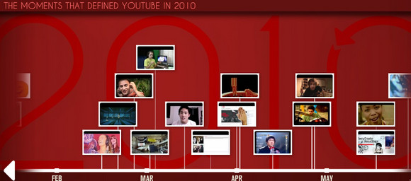 YouTube Rewind 2010 unveils the big video hits of 2010