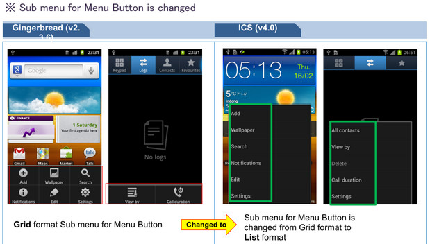 Samsung Galaxy SII owners get handy Ice Cream Sandwich upgrade guidebook