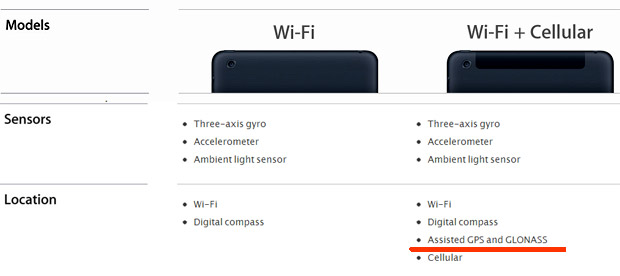how to get internet on ipad mini without wifi