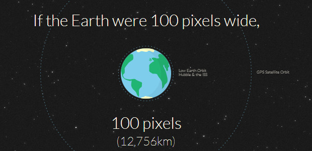 Brilliant web animatiom shows just how far Mars is from Planet Earth